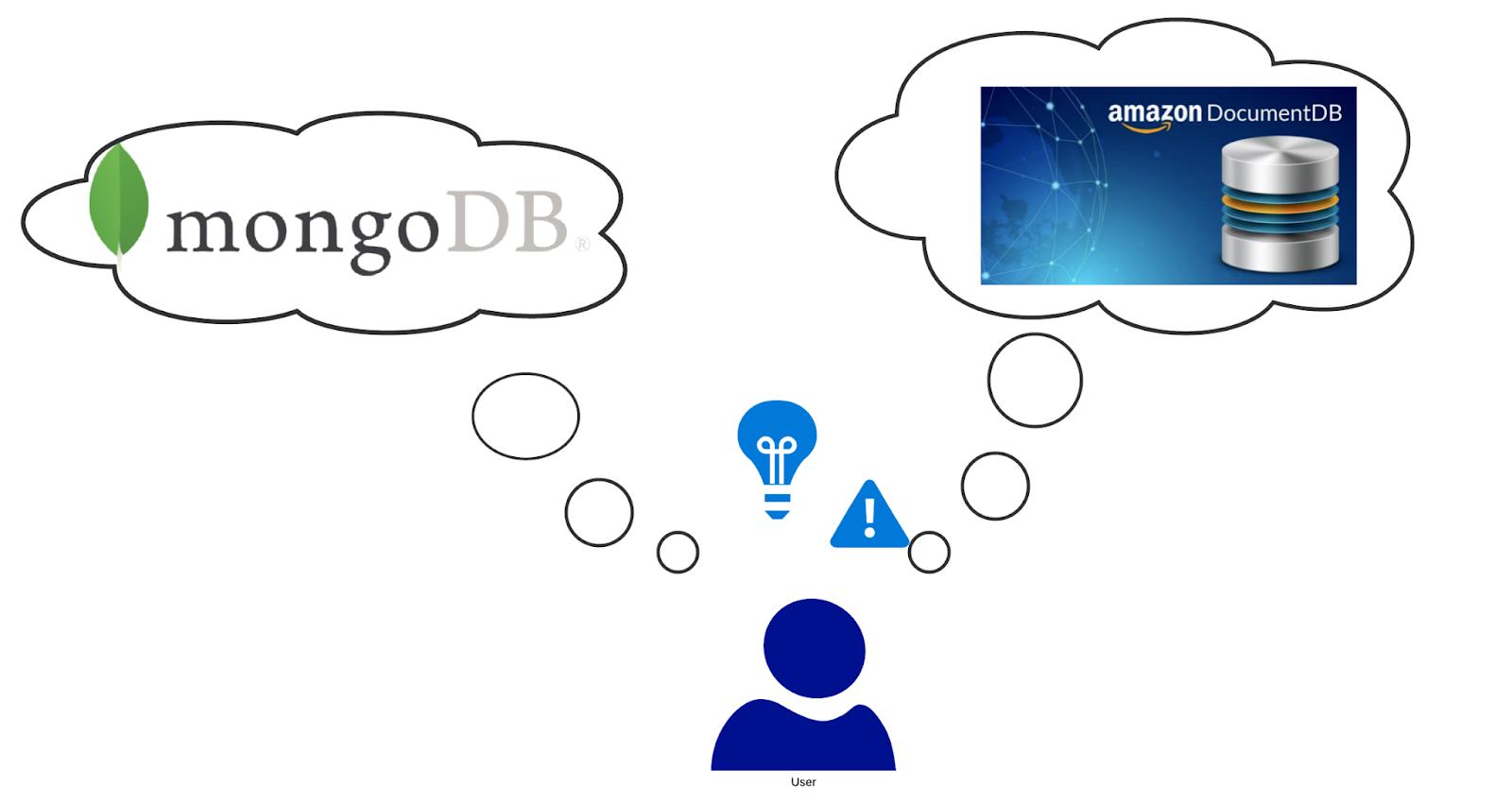 MongoDB v/s DocumentDB